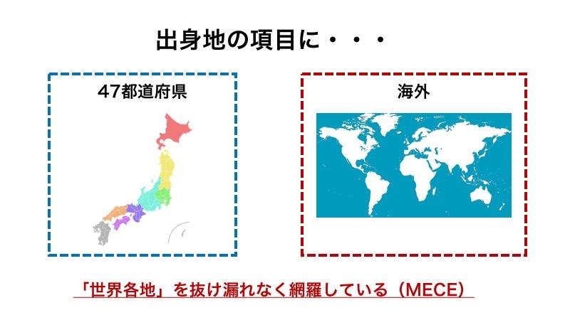 MECEの例