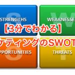 【3分でわかる】マーケティングのSWOT分析